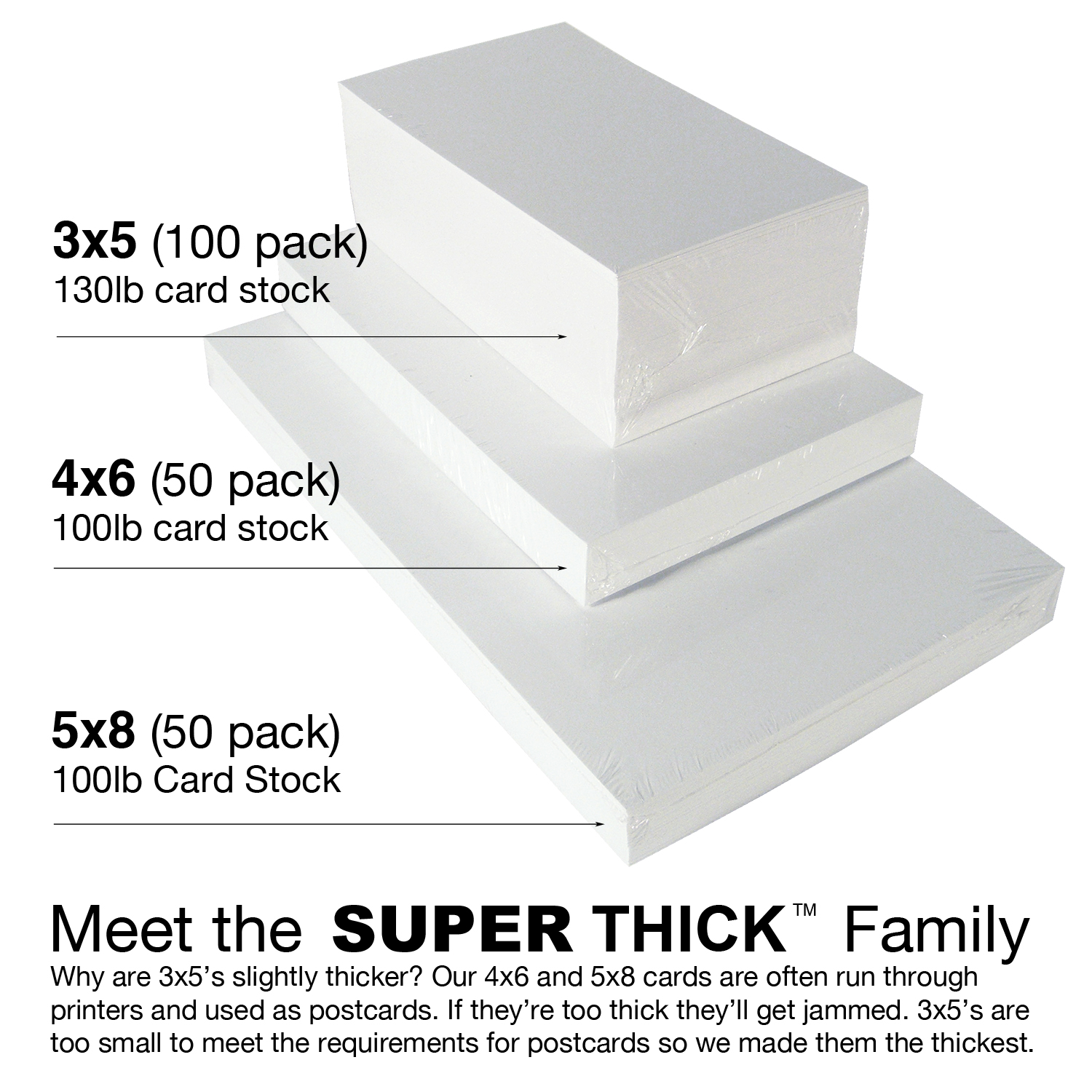 3 u00d75 super thick index cards  100 3 u2033x5 u2033  blank  100 pack